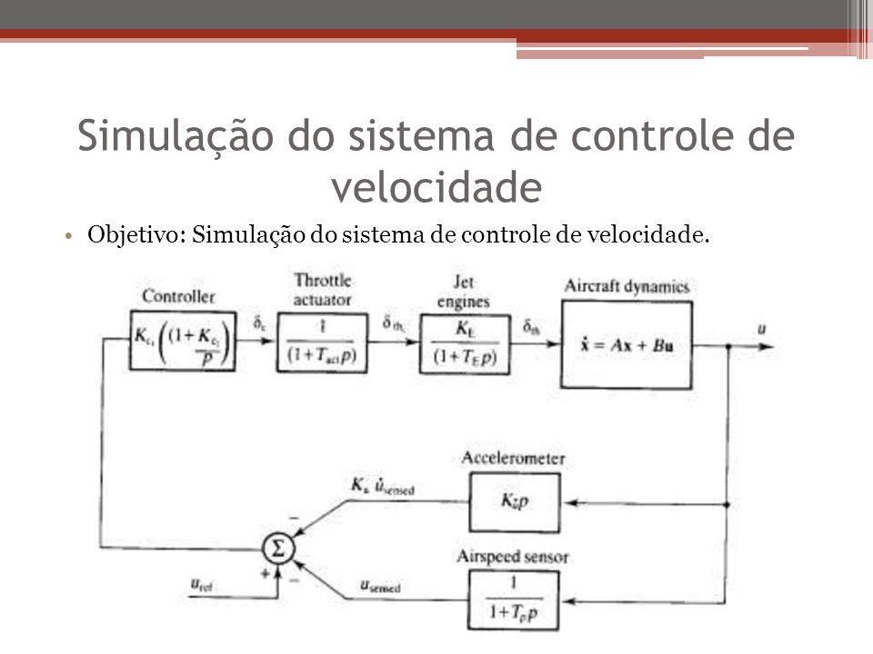 Simulação do sistema de controle de velocidade Objetivo: Simulação do sistema de controle de velocidade.