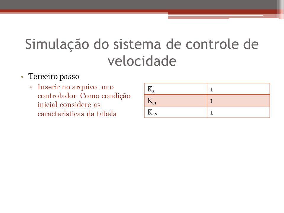 Simulação do sistema de controle de velocidade Terceiro passo ▫Inserir no arquivo.m o controlador. Como condição inicial considere as características