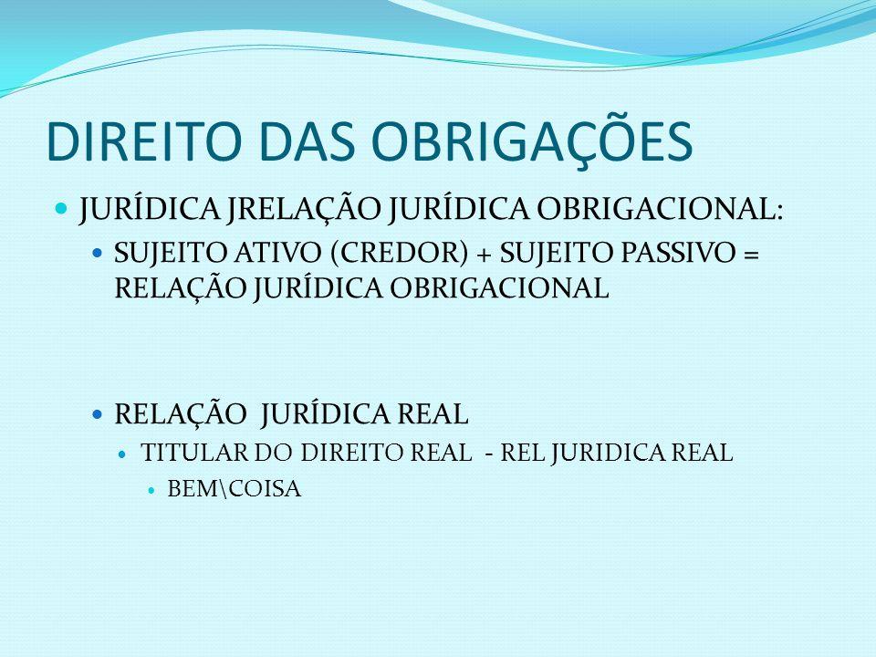DIREITO DAS OBRIGAÇÕES JURÍDICA JRELAÇÃO JURÍDICA OBRIGACIONAL: SUJEITO ATIVO (CREDOR) + SUJEITO PASSIVO = RELAÇÃO JURÍDICA OBRIGACIONAL RELAÇÃO JURÍD