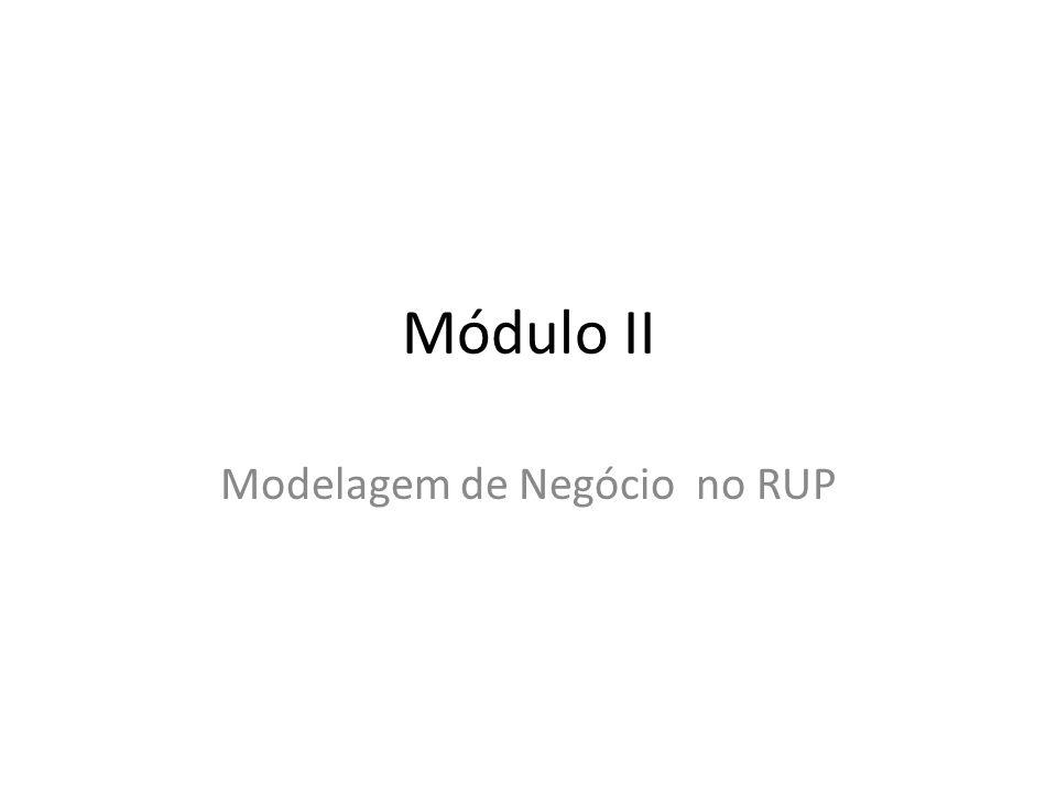 Módulo II Modelagem de Negócio no RUP