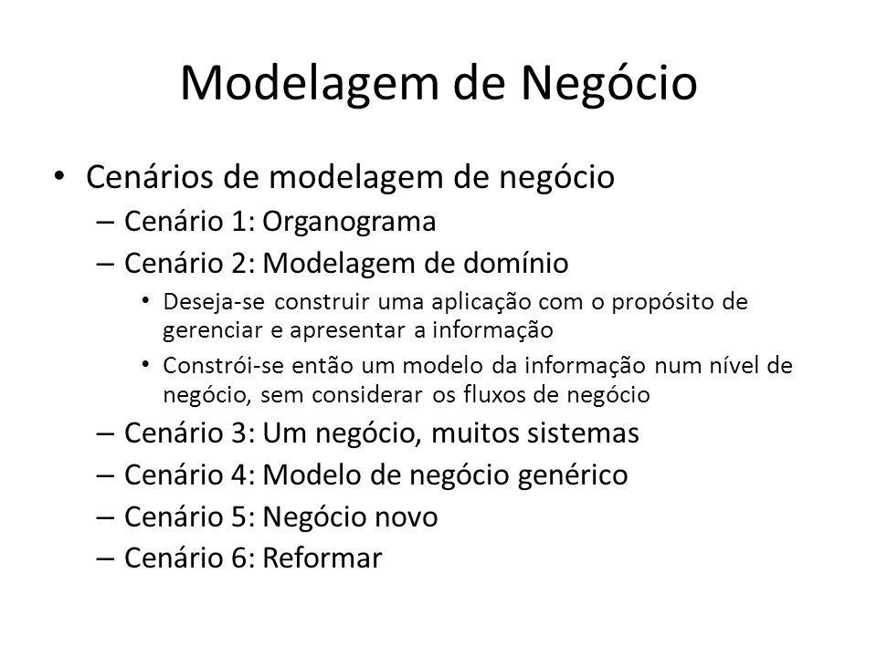 Modelagem de Negócio Cenários de modelagem de negócio – Cenário 1: Organograma – Cenário 2: Modelagem de domínio Deseja-se construir uma aplicação com o propósito de gerenciar e apresentar a informação Constrói-se então um modelo da informação num nível de negócio, sem considerar os fluxos de negócio – Cenário 3: Um negócio, muitos sistemas – Cenário 4: Modelo de negócio genérico – Cenário 5: Negócio novo – Cenário 6: Reformar