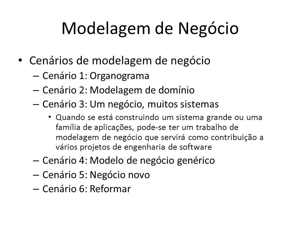 Modelagem de Negócio Cenários de modelagem de negócio – Cenário 1: Organograma – Cenário 2: Modelagem de domínio – Cenário 3: Um negócio, muitos sistemas Quando se está construindo um sistema grande ou uma família de aplicações, pode-se ter um trabalho de modelagem de negócio que servirá como contribuição a vários projetos de engenharia de software – Cenário 4: Modelo de negócio genérico – Cenário 5: Negócio novo – Cenário 6: Reformar