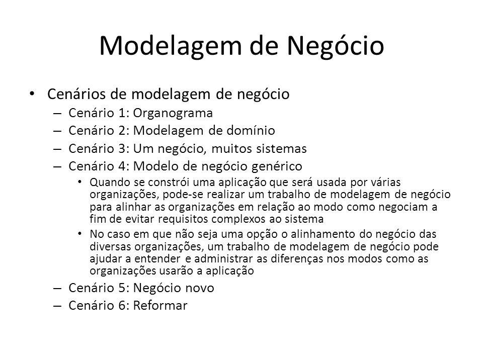 Modelagem de Negócio Cenários de modelagem de negócio – Cenário 1: Organograma – Cenário 2: Modelagem de domínio – Cenário 3: Um negócio, muitos sistemas – Cenário 4: Modelo de negócio genérico Quando se constrói uma aplicação que será usada por várias organizações, pode-se realizar um trabalho de modelagem de negócio para alinhar as organizações em relação ao modo como negociam a fim de evitar requisitos complexos ao sistema No caso em que não seja uma opção o alinhamento do negócio das diversas organizações, um trabalho de modelagem de negócio pode ajudar a entender e administrar as diferenças nos modos como as organizações usarão a aplicação – Cenário 5: Negócio novo – Cenário 6: Reformar
