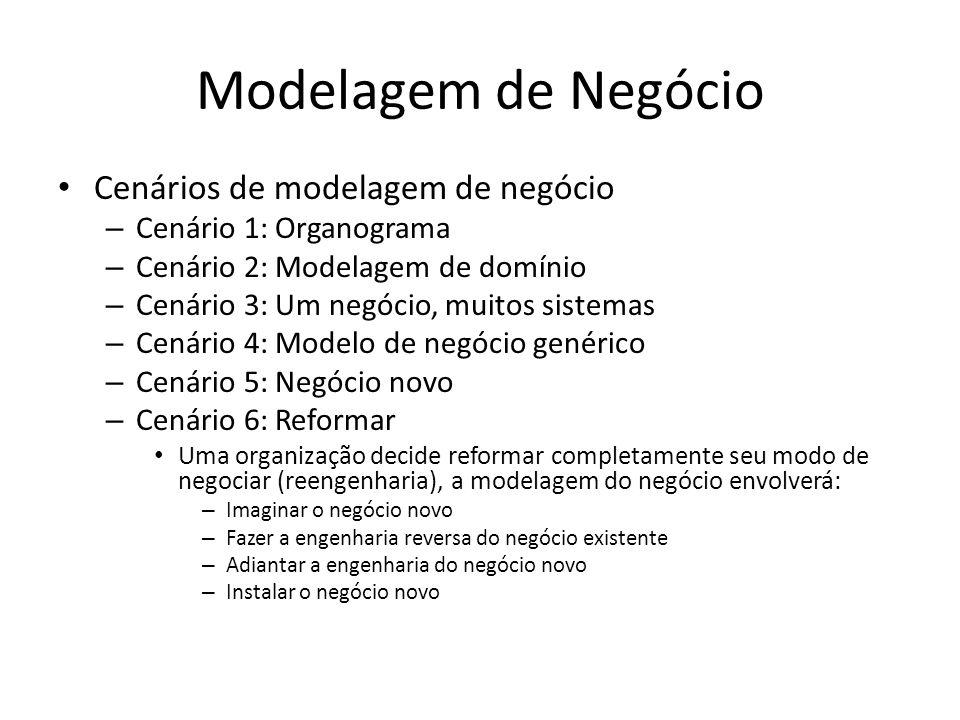 Modelagem de Negócio Cenários de modelagem de negócio – Cenário 1: Organograma – Cenário 2: Modelagem de domínio – Cenário 3: Um negócio, muitos sistemas – Cenário 4: Modelo de negócio genérico – Cenário 5: Negócio novo – Cenário 6: Reformar Uma organização decide reformar completamente seu modo de negociar (reengenharia), a modelagem do negócio envolverá: – Imaginar o negócio novo – Fazer a engenharia reversa do negócio existente – Adiantar a engenharia do negócio novo – Instalar o negócio novo