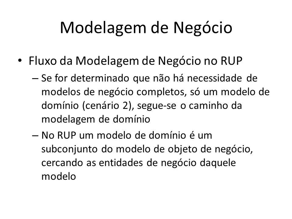 Modelagem de Negócio Fluxo da Modelagem de Negócio no RUP – Se for determinado que não há necessidade de modelos de negócio completos, só um modelo de domínio (cenário 2), segue-se o caminho da modelagem de domínio – No RUP um modelo de domínio é um subconjunto do modelo de objeto de negócio, cercando as entidades de negócio daquele modelo