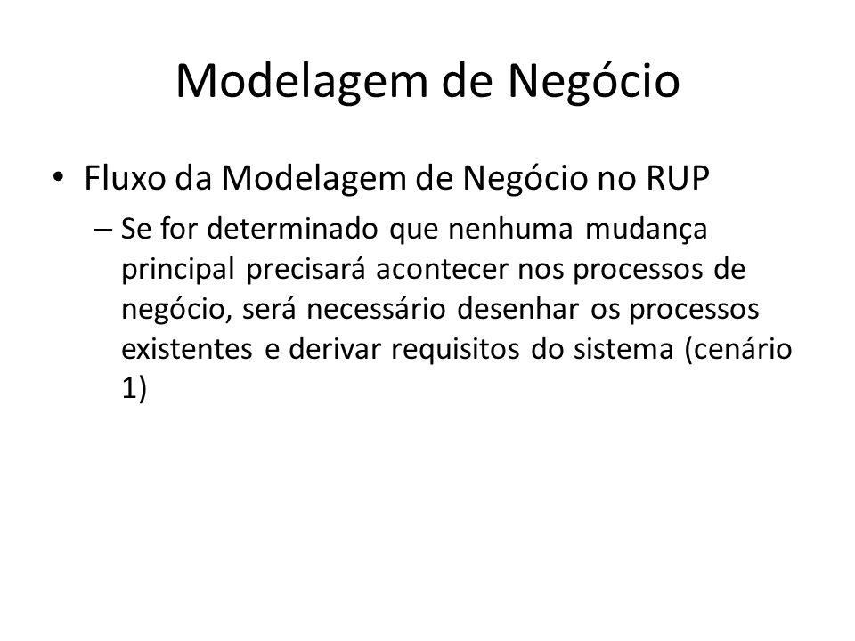 Modelagem de Negócio Fluxo da Modelagem de Negócio no RUP – Se for determinado que nenhuma mudança principal precisará acontecer nos processos de negócio, será necessário desenhar os processos existentes e derivar requisitos do sistema (cenário 1)