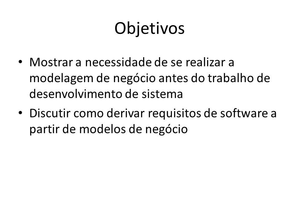 Objetivos Mostrar a necessidade de se realizar a modelagem de negócio antes do trabalho de desenvolvimento de sistema Discutir como derivar requisitos de software a partir de modelos de negócio