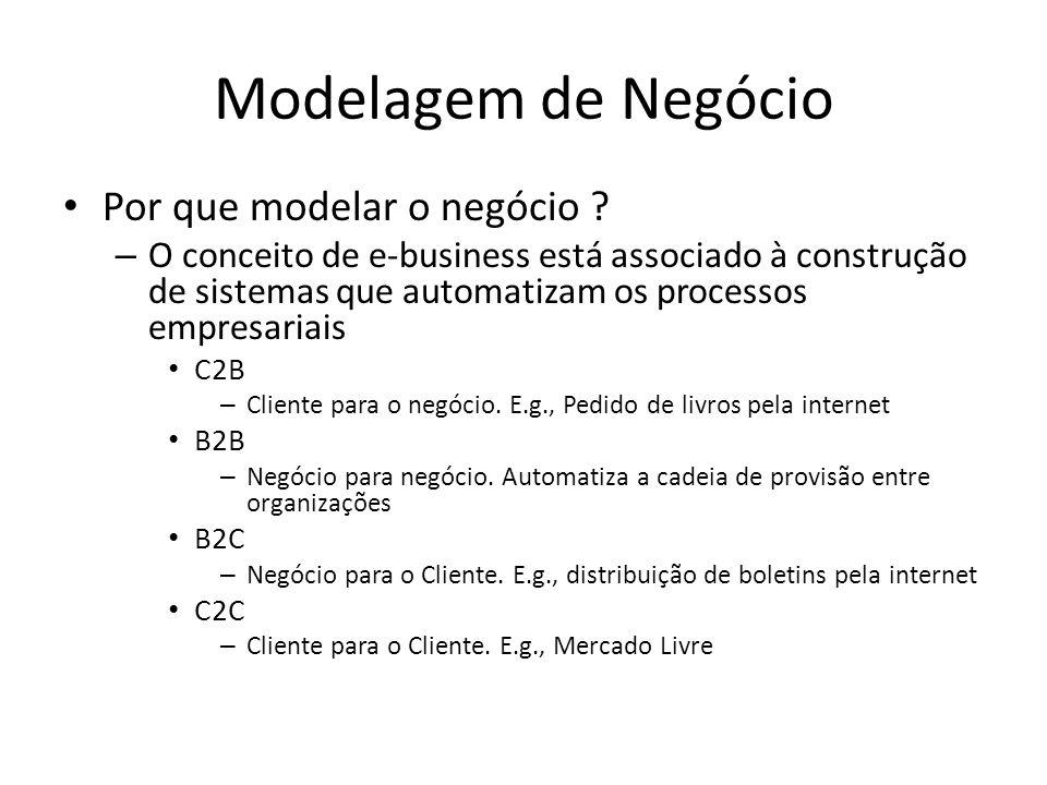 Modelagem de Negócio Por que modelar o negócio .