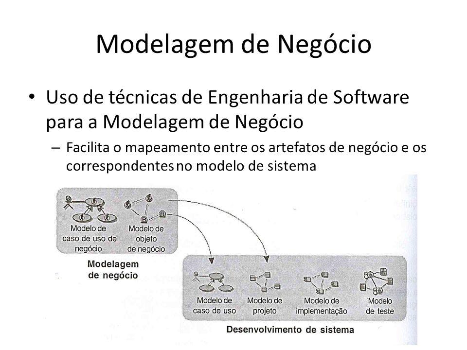 Modelagem de Negócio Uso de técnicas de Engenharia de Software para a Modelagem de Negócio – Facilita o mapeamento entre os artefatos de negócio e os correspondentes no modelo de sistema