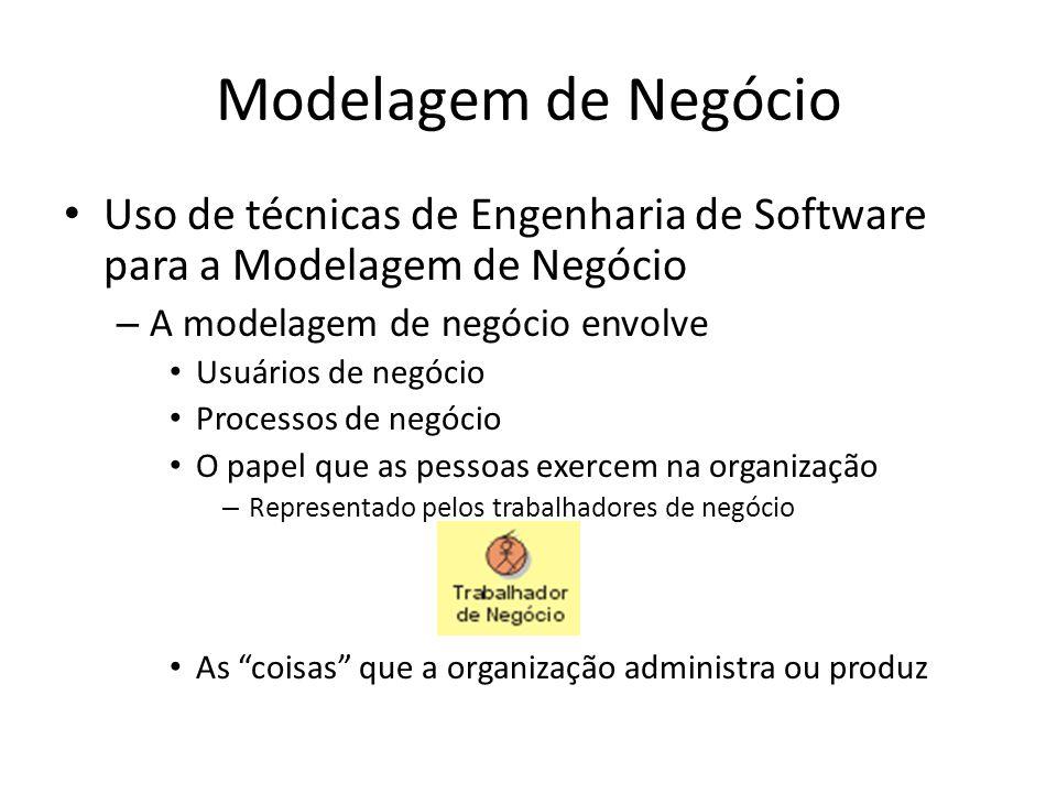 Modelagem de Negócio Uso de técnicas de Engenharia de Software para a Modelagem de Negócio – A modelagem de negócio envolve Usuários de negócio Processos de negócio O papel que as pessoas exercem na organização – Representado pelos trabalhadores de negócio As coisas que a organização administra ou produz