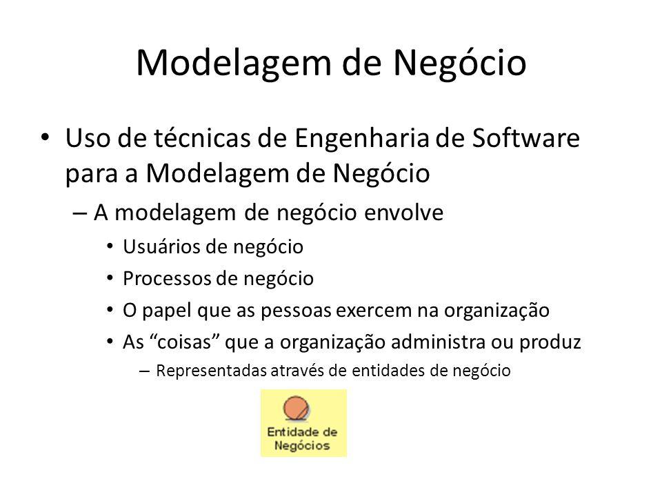 Modelagem de Negócio Uso de técnicas de Engenharia de Software para a Modelagem de Negócio – A modelagem de negócio envolve Usuários de negócio Processos de negócio O papel que as pessoas exercem na organização As coisas que a organização administra ou produz – Representadas através de entidades de negócio