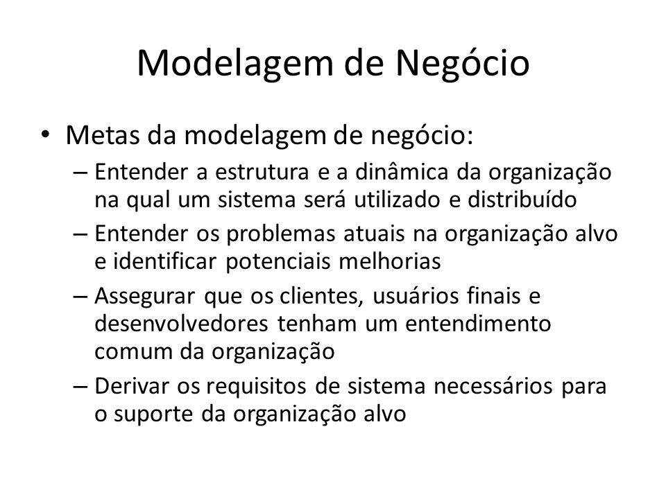 Modelagem de Negócio Modelos de negócio e atores do sistema