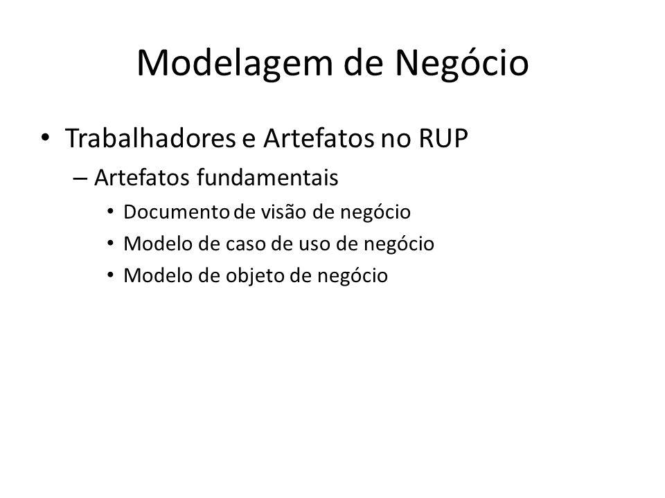 Modelagem de Negócio Trabalhadores e Artefatos no RUP – Artefatos fundamentais Documento de visão de negócio Modelo de caso de uso de negócio Modelo de objeto de negócio