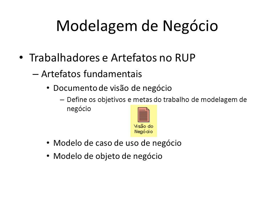 Modelagem de Negócio Trabalhadores e Artefatos no RUP – Artefatos fundamentais Documento de visão de negócio – Define os objetivos e metas do trabalho de modelagem de negócio Modelo de caso de uso de negócio Modelo de objeto de negócio