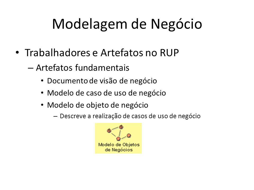 Modelagem de Negócio Trabalhadores e Artefatos no RUP – Artefatos fundamentais Documento de visão de negócio Modelo de caso de uso de negócio Modelo de objeto de negócio – Descreve a realização de casos de uso de negócio