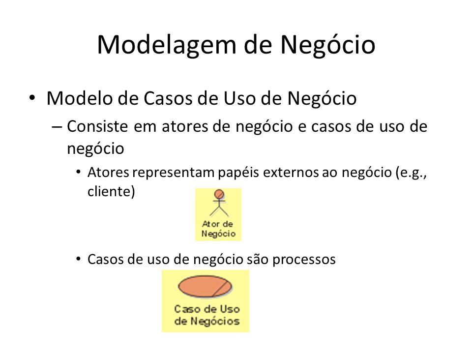 Modelagem de Negócio Modelo de Casos de Uso de Negócio – Consiste em atores de negócio e casos de uso de negócio Atores representam papéis externos ao negócio (e.g., cliente) Casos de uso de negócio são processos