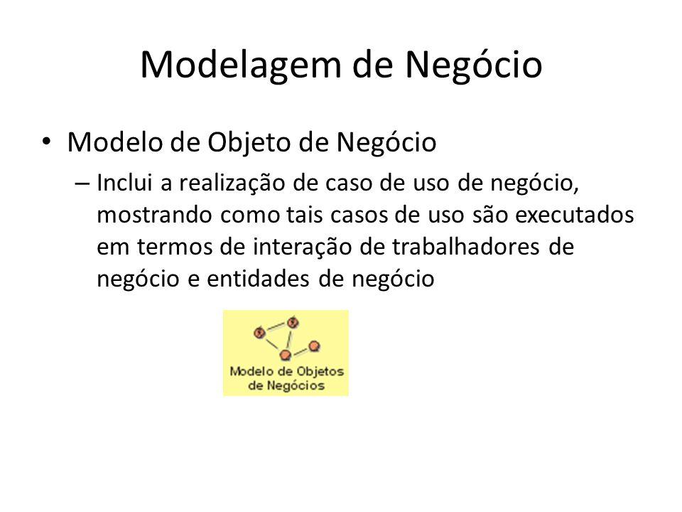 Modelagem de Negócio Modelo de Objeto de Negócio – Inclui a realização de caso de uso de negócio, mostrando como tais casos de uso são executados em termos de interação de trabalhadores de negócio e entidades de negócio