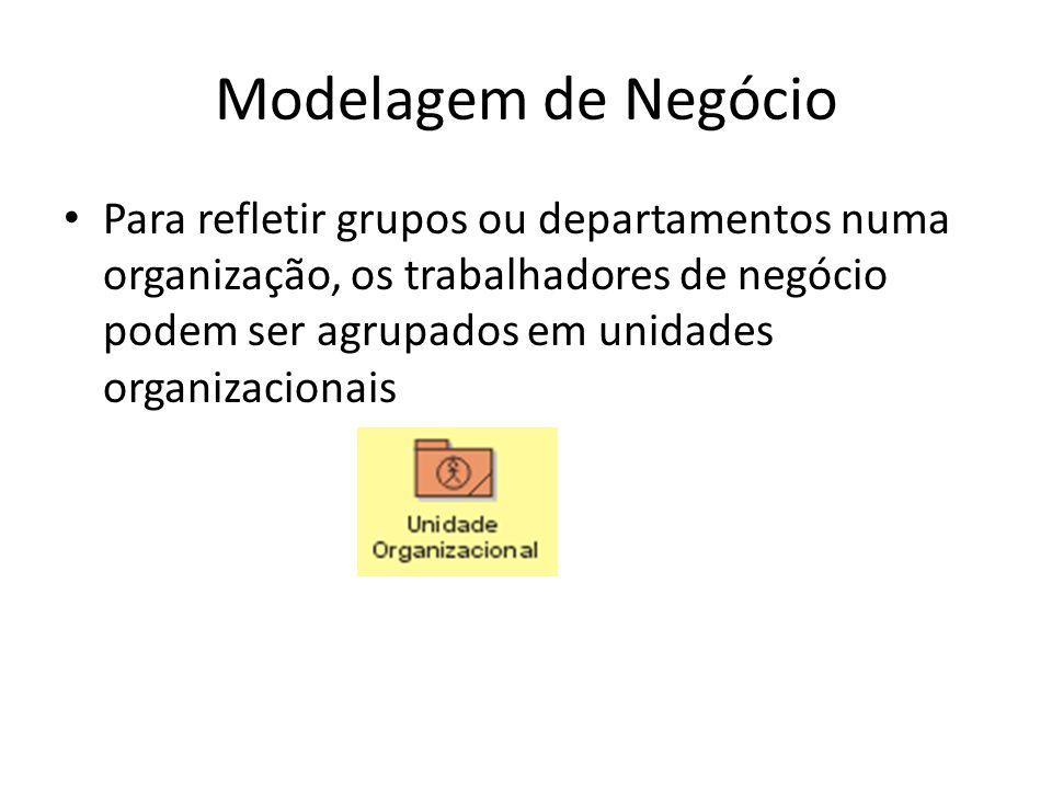Modelagem de Negócio Para refletir grupos ou departamentos numa organização, os trabalhadores de negócio podem ser agrupados em unidades organizacionais