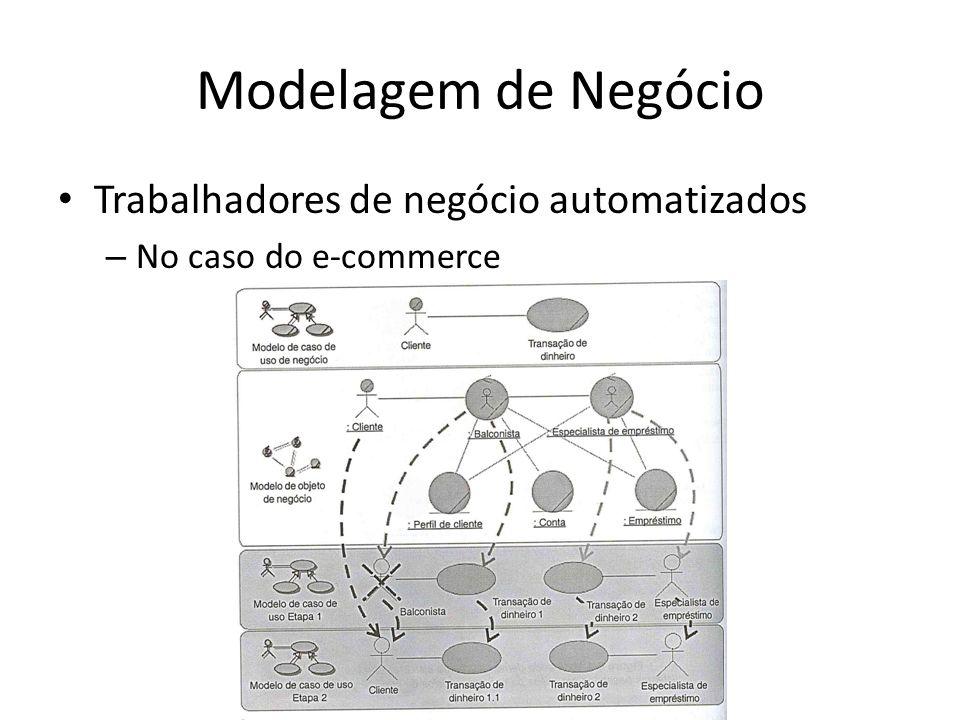 Modelagem de Negócio Trabalhadores de negócio automatizados – No caso do e-commerce