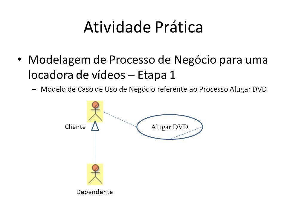 Atividade Prática Modelagem de Processo de Negócio para uma locadora de vídeos – Etapa 1 – Modelo de Caso de Uso de Negócio referente ao Processo Alugar DVD Cliente Dependente Alugar DVD
