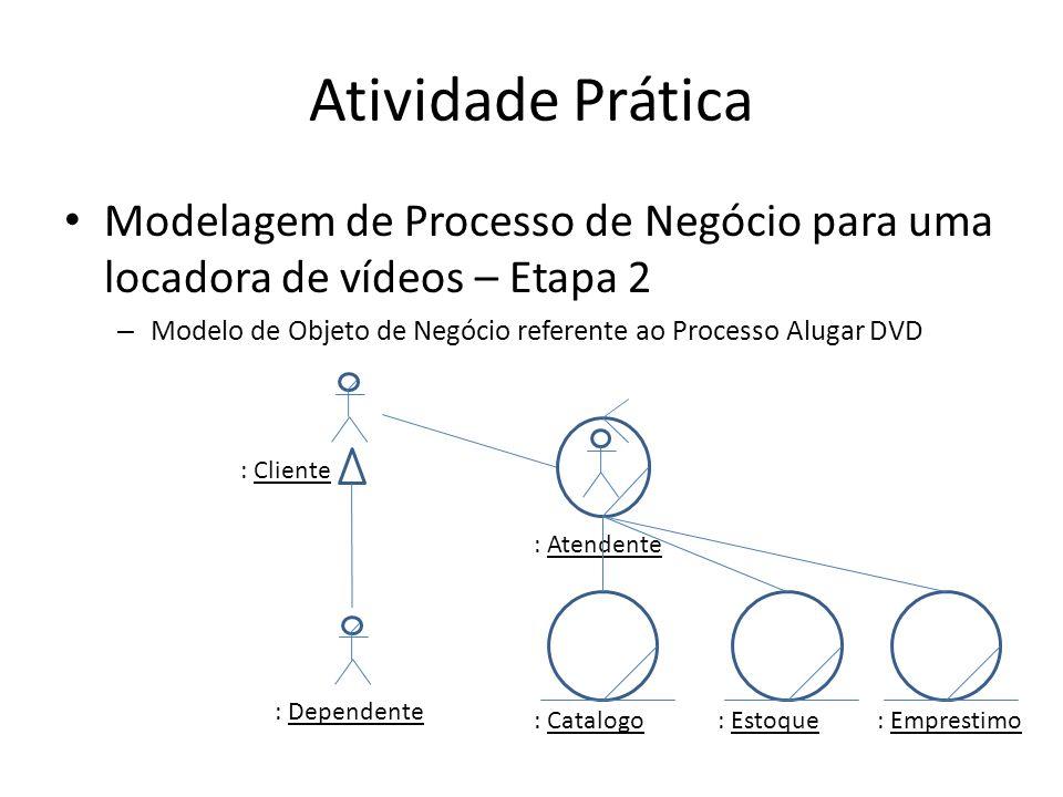 Atividade Prática Modelagem de Processo de Negócio para uma locadora de vídeos – Etapa 2 – Modelo de Objeto de Negócio referente ao Processo Alugar DVD : Cliente : Dependente : Atendente : Catalogo: Estoque: Emprestimo