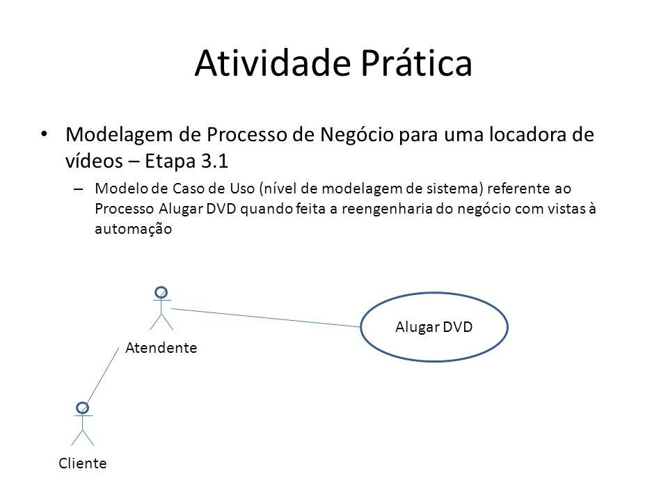 Atividade Prática Modelagem de Processo de Negócio para uma locadora de vídeos – Etapa 3.1 – Modelo de Caso de Uso (nível de modelagem de sistema) referente ao Processo Alugar DVD quando feita a reengenharia do negócio com vistas à automação Atendente Alugar DVD Cliente