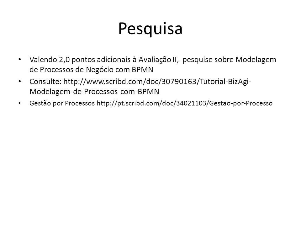 Pesquisa Valendo 2,0 pontos adicionais à Avaliação II, pesquise sobre Modelagem de Processos de Negócio com BPMN Consulte: http://www.scribd.com/doc/30790163/Tutorial-BizAgi- Modelagem-de-Processos-com-BPMN Gestão por Processos http://pt.scribd.com/doc/34021103/Gestao-por-Processo