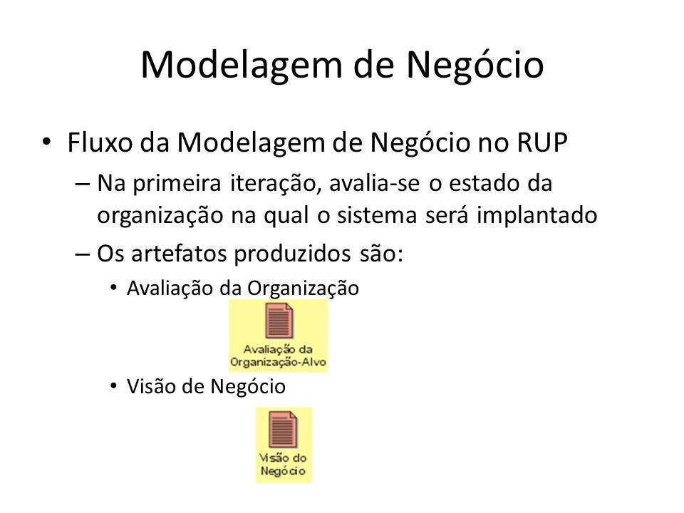 Modelagem de Processo de Negócio Estudo de Caso Diagrama de Atividade UML - Processo CheckIn
