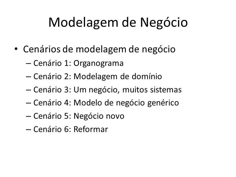 Modelagem de Negócio Cenários de modelagem de negócio – Cenário 1: Organograma Deseja-se construir um gráfico simples da organização e seus processos, de forma a adquirir um bom entendimento dos requisitos e da aplicação que se está construindo – Cenário 2: Modelagem de domínio – Cenário 3: Um negócio, muitos sistemas – Cenário 4: Modelo de negócio genérico – Cenário 5: Negócio novo – Cenário 6: Reformar