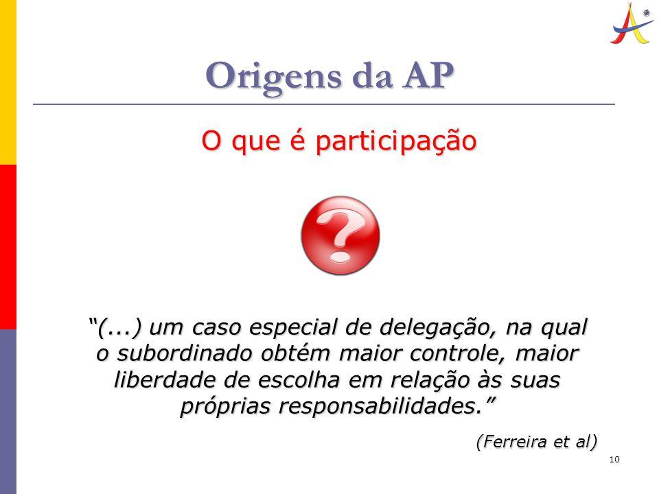 """10 Origens da AP O que é participação """"(...) um caso especial de delegação, na qual o subordinado obtém maior controle, maior liberdade de escolha em"""