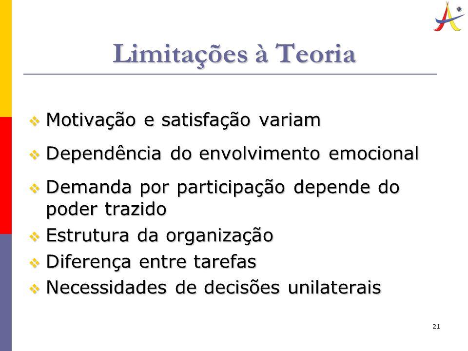 21 Limitações à Teoria  Motivação e satisfação variam  Dependência do envolvimento emocional  Demanda por participação depende do poder trazido  Estrutura da organização  Diferença entre tarefas  Necessidades de decisões unilaterais