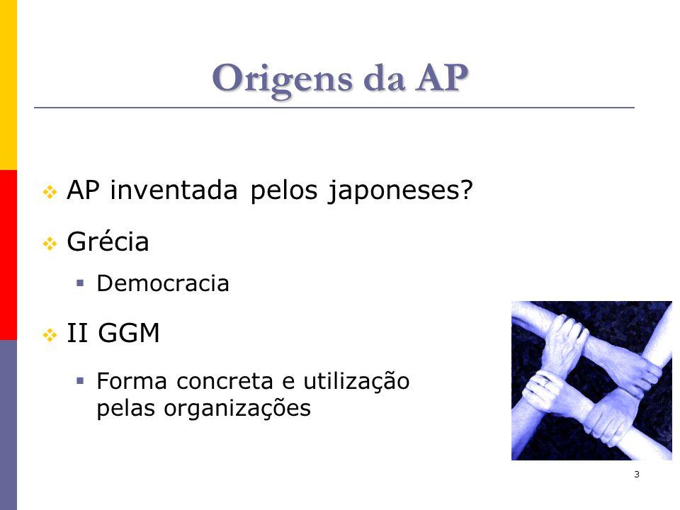 3 Origens da AP  AP inventada pelos japoneses?  Grécia  Democracia  II GGM  Forma concreta e utilização pelas organizações