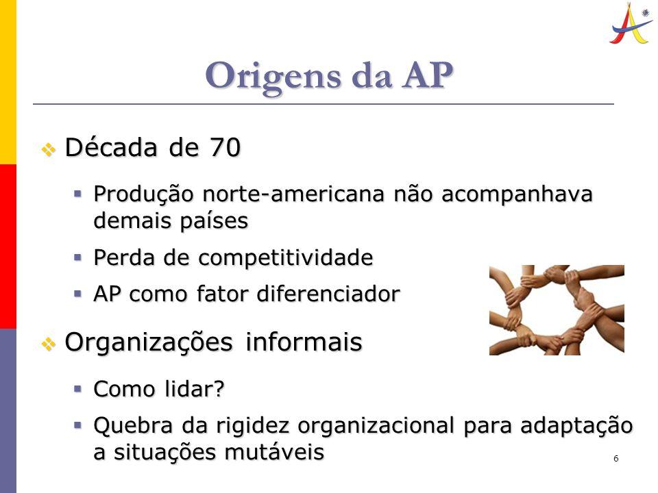 6 Origens da AP  Década de 70  Produção norte-americana não acompanhava demais países  Perda de competitividade  AP como fator diferenciador  Organizações informais  Como lidar.