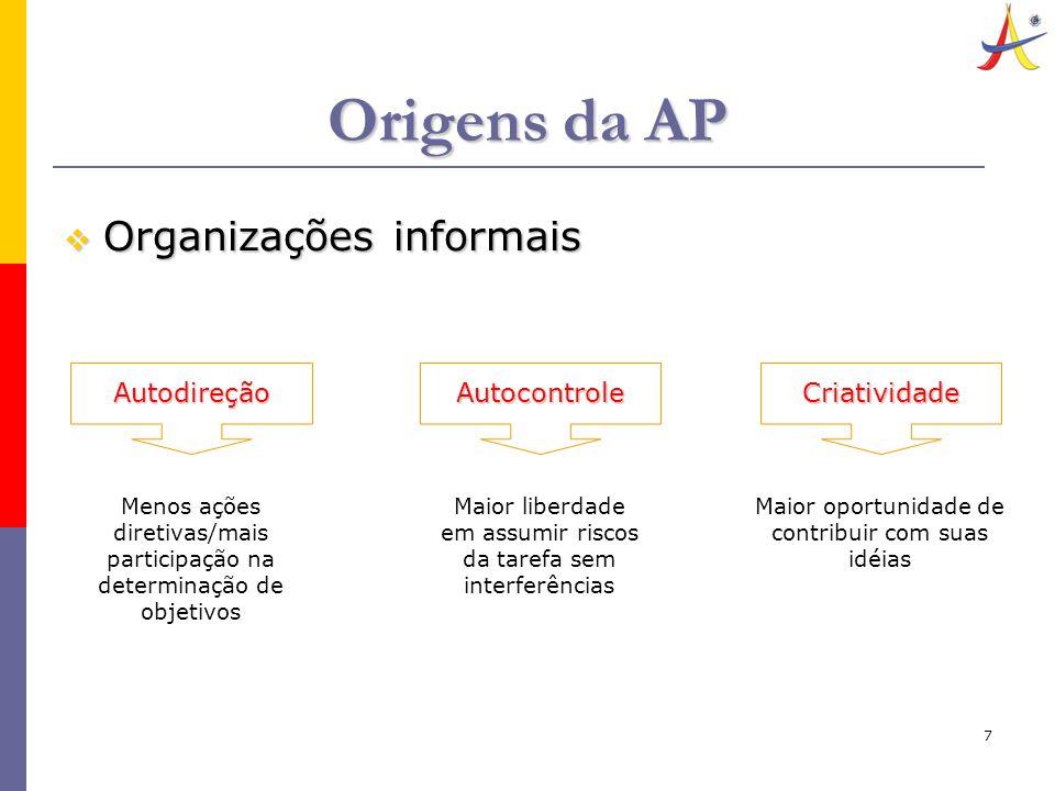 7 Origens da AP  Organizações informais Autodireção Menos ações diretivas/mais participação na determinação de objetivos Autocontrole Maior liberdade
