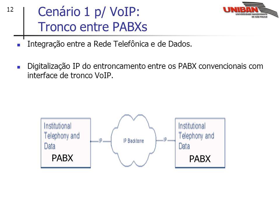 12 Cenário 1 p/ VoIP: Tronco entre PABXs Integração entre a Rede Telefônica e de Dados.