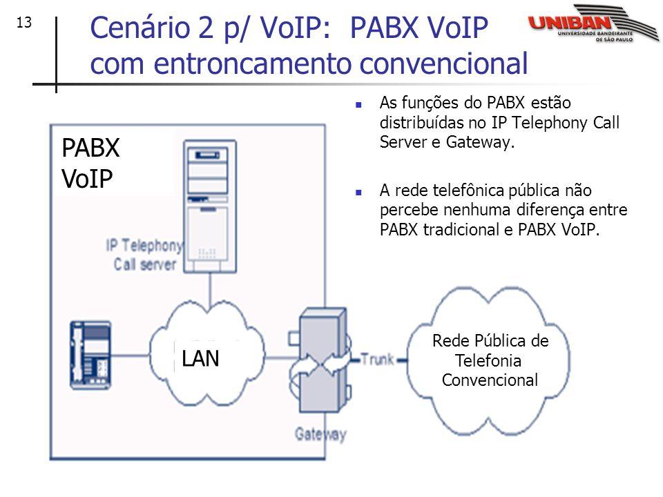 13 Cenário 2 p/ VoIP: PABX VoIP com entroncamento convencional As funções do PABX estão distribuídas no IP Telephony Call Server e Gateway.