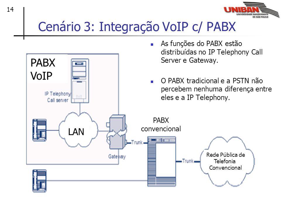 14 Cenário 3: Integração VoIP c/ PABX As funções do PABX estão distribuídas no IP Telephony Call Server e Gateway.