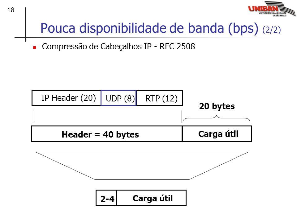 18 Pouca disponibilidade de banda (bps) (2/2) Compressão de Cabeçalhos IP - RFC 2508 Carga útil Header = 40 bytes IP Header (20) UDP (8)RTP (12) 20 bytes Carga útil 2-4