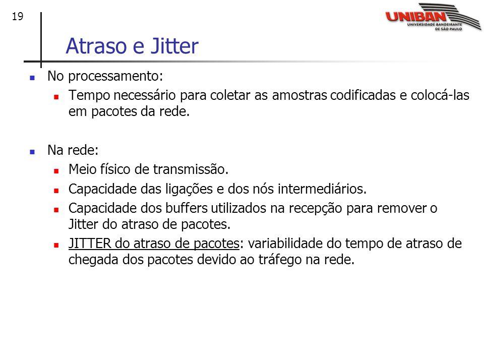 19 Atraso e Jitter No processamento: Tempo necessário para coletar as amostras codificadas e colocá-las em pacotes da rede.