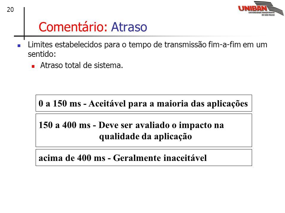 20 Comentário: Atraso Limites estabelecidos para o tempo de transmissão fim-a-fim em um sentido: Atraso total de sistema.