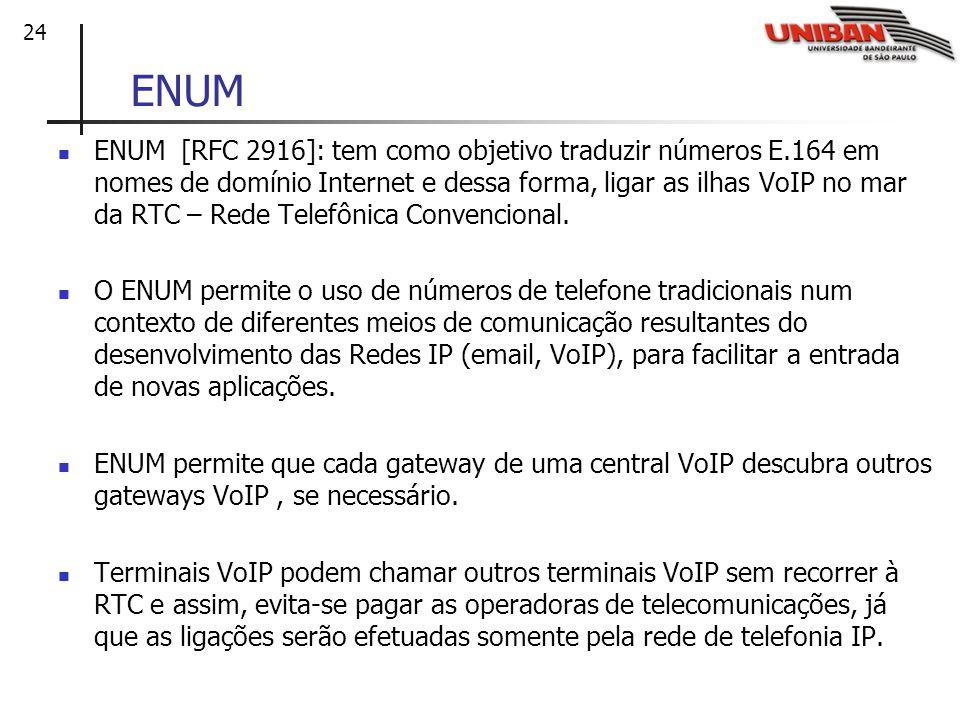 24 ENUM ENUM [RFC 2916]: tem como objetivo traduzir números E.164 em nomes de domínio Internet e dessa forma, ligar as ilhas VoIP no mar da RTC – Rede Telefônica Convencional.