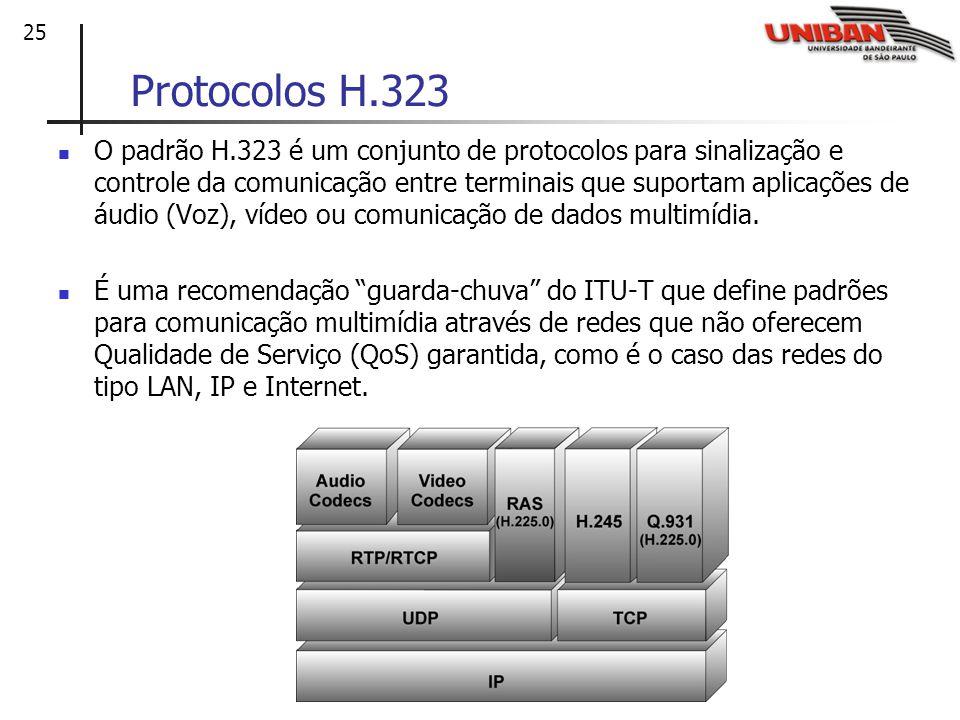 25 Protocolos H.323 O padrão H.323 é um conjunto de protocolos para sinalização e controle da comunicação entre terminais que suportam aplicações de áudio (Voz), vídeo ou comunicação de dados multimídia.