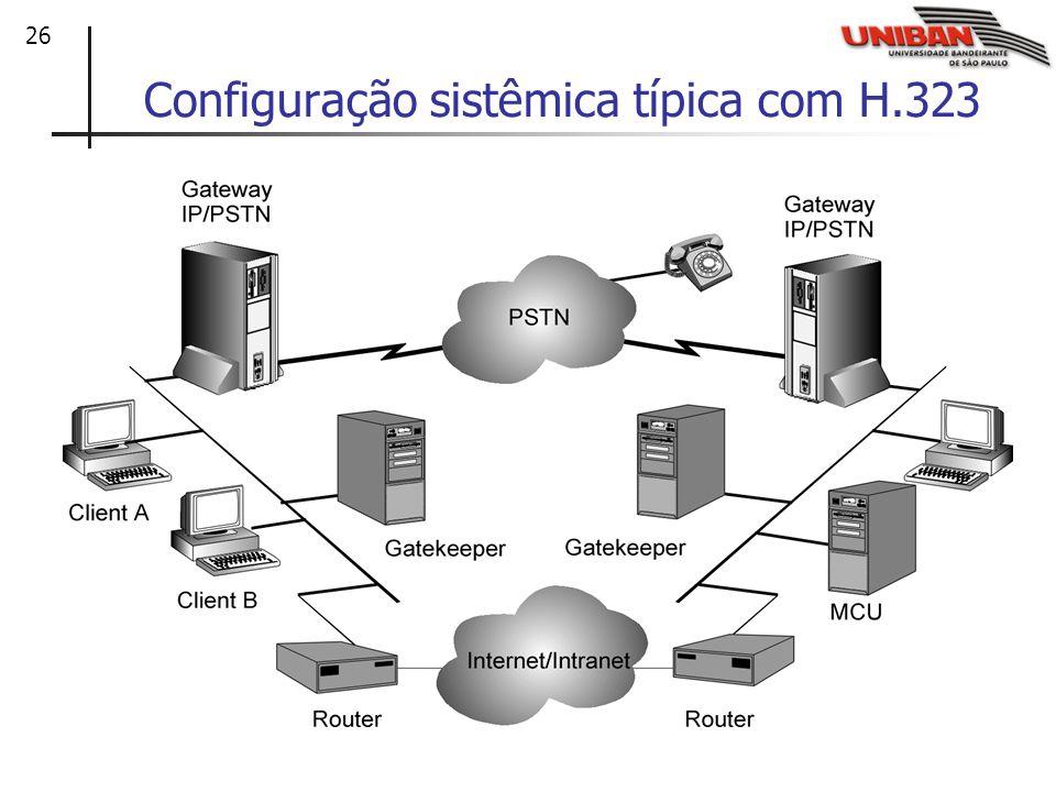 26 Configuração sistêmica típica com H.323