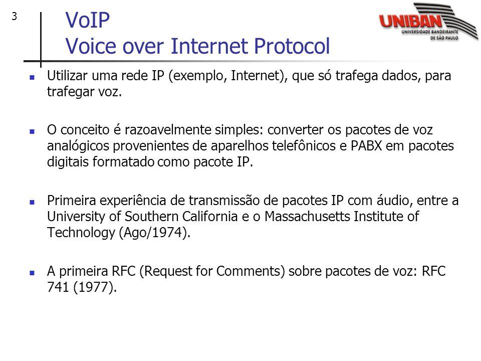 3 VoIP Voice over Internet Protocol Utilizar uma rede IP (exemplo, Internet), que só trafega dados, para trafegar voz.