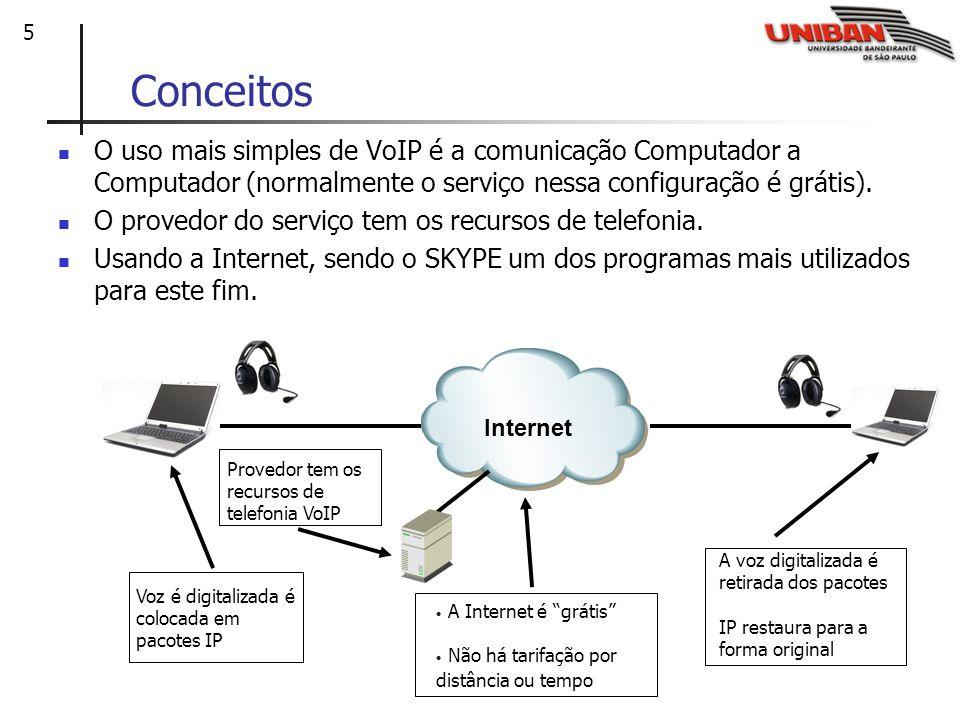 5 Conceitos O uso mais simples de VoIP é a comunicação Computador a Computador (normalmente o serviço nessa configuração é grátis).