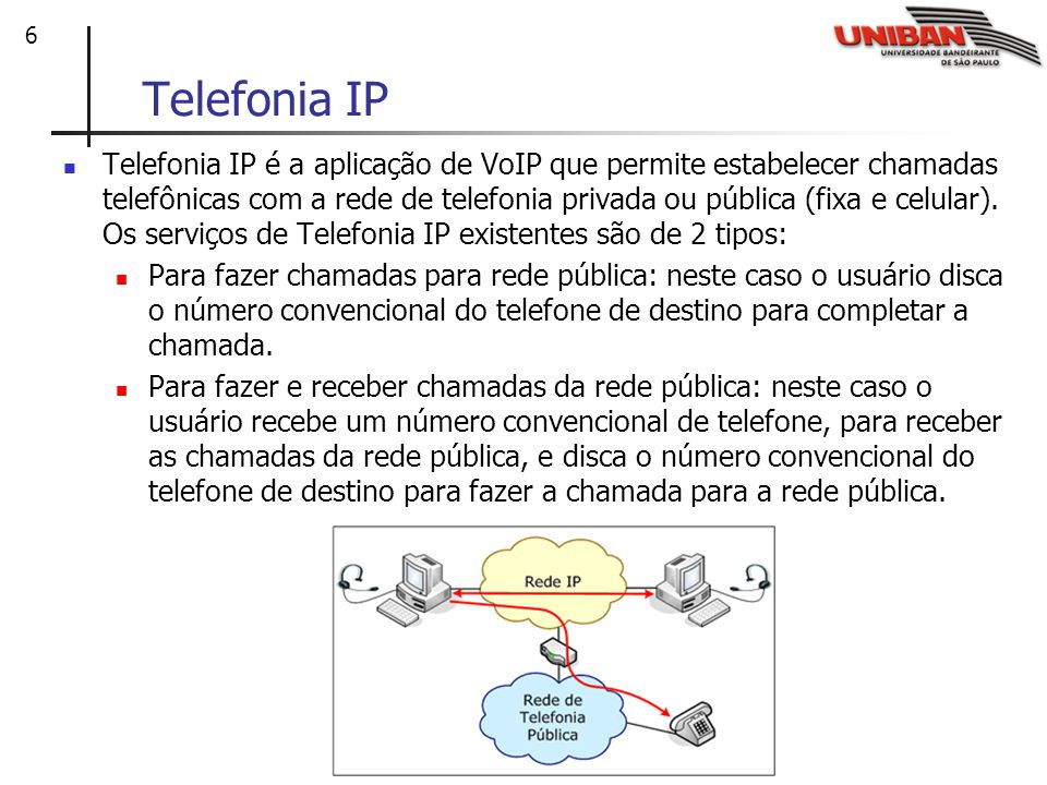 6 Telefonia IP Telefonia IP é a aplicação de VoIP que permite estabelecer chamadas telefônicas com a rede de telefonia privada ou pública (fixa e celular).