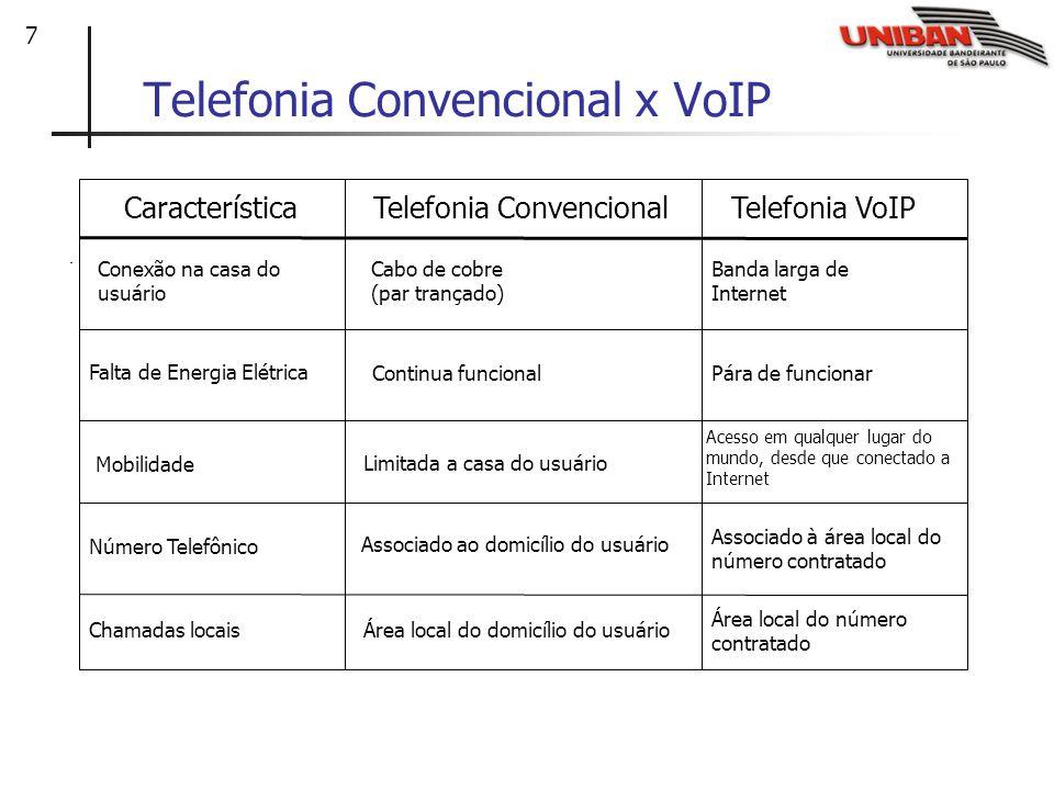8 Tipos de Telefone VoIP Telefone Hardware.Telefone software.