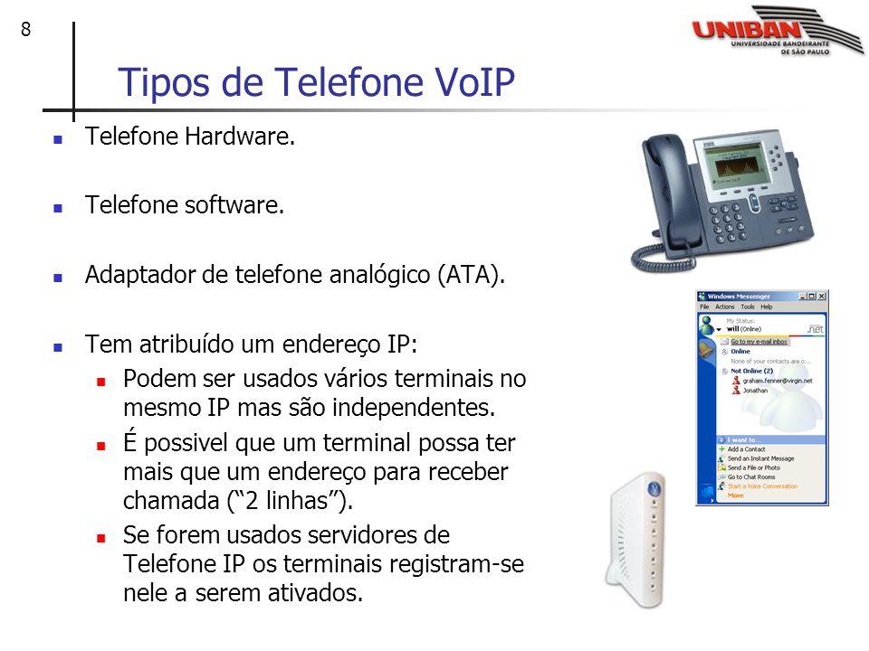 9 Telefones para VoIP Os serviços VoIP utilizam telefones apropriados para as redes IP e que são muito diferentes, dos telefones analógicos convencionais, por serem digitais e possuírem recursos semelhantes àqueles encontrados nos computadores.