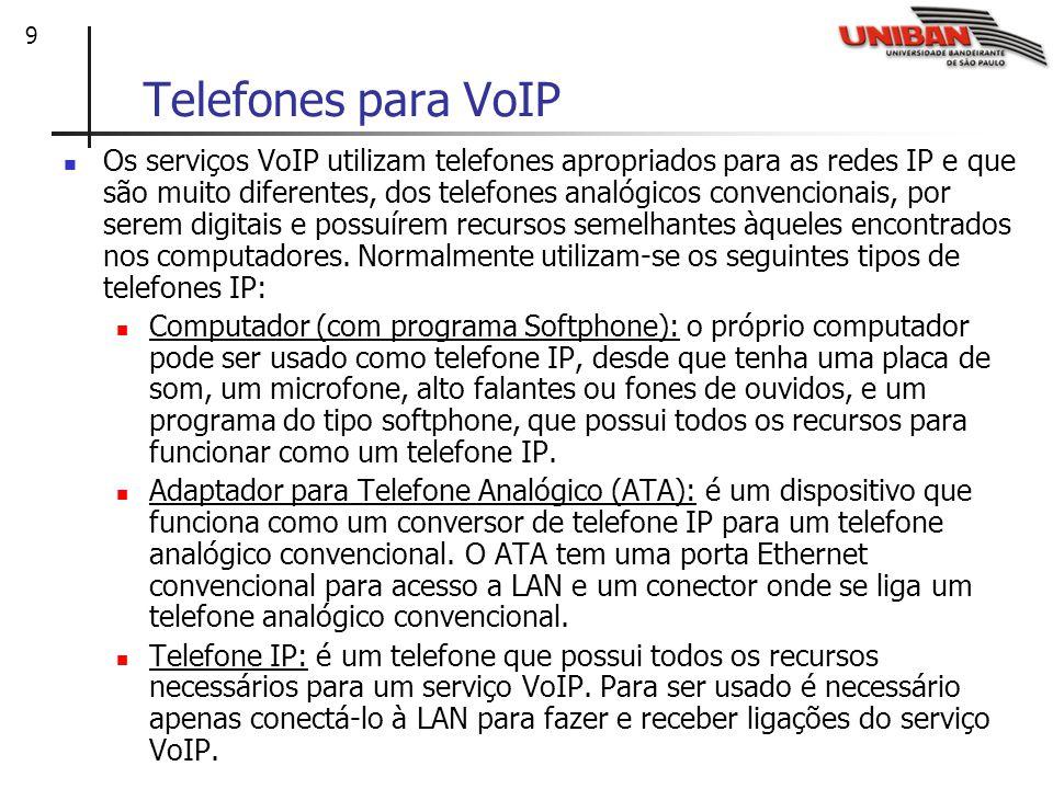 10 Estrutura Tradicional (separação das redes de dados e voz) RNTf WAN IP