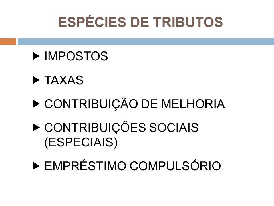 ESPÉCIES DE TRIBUTOS  IMPOSTOS  TAXAS  CONTRIBUIÇÃO DE MELHORIA  CONTRIBUIÇÕES SOCIAIS (ESPECIAIS)  EMPRÉSTIMO COMPULSÓRIO